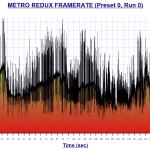 STOCK MAX graph