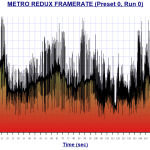 OC MAX graph