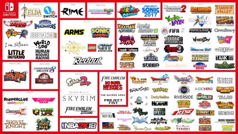 Nintendo Switch Release Calendar, Nintendo